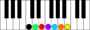 key of C Major keyshot in color
