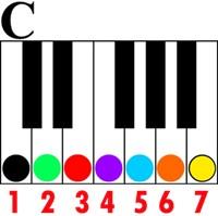 key of c major numbers