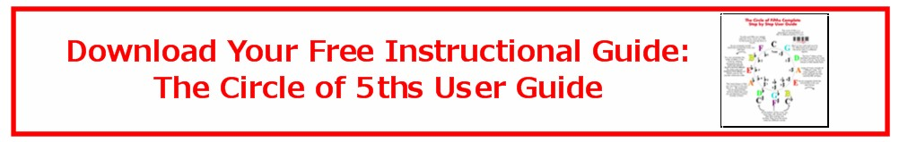 Circle of 5ths Instructional Guide Download