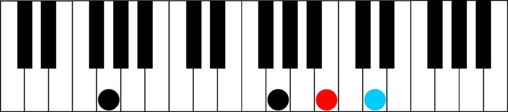 G Chord For Piano Gallery Finger Placement Guitar Chord Chart