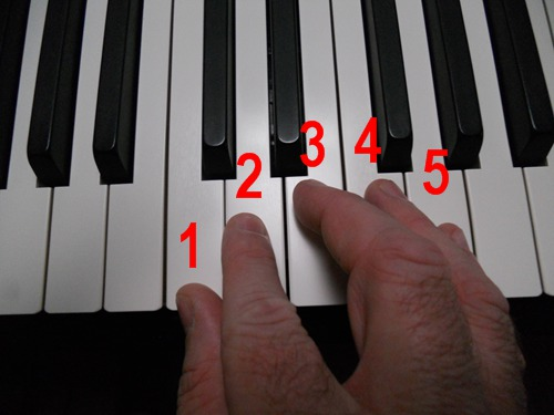 How To Find The 3 Most Used Chords In Music In Every Major Key On