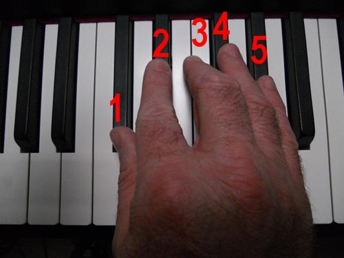 d flat major tetrachord plus pattern fingering