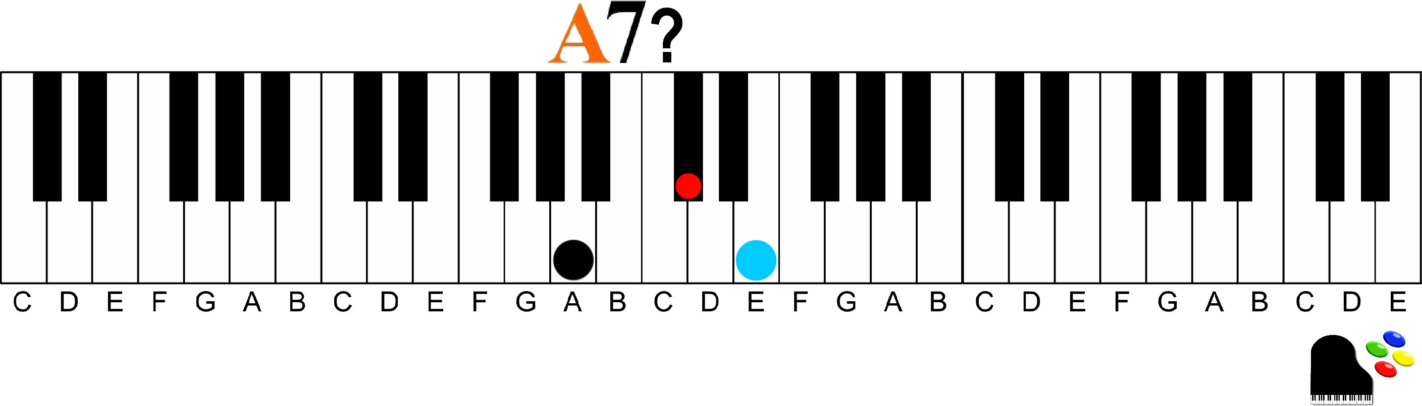 A 7 chord question 9th chords on the piano | How to Understand and Play Them