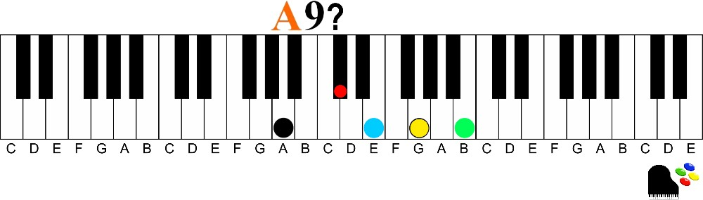 A 9 9th chords on the piano | How to Understand and Play Them