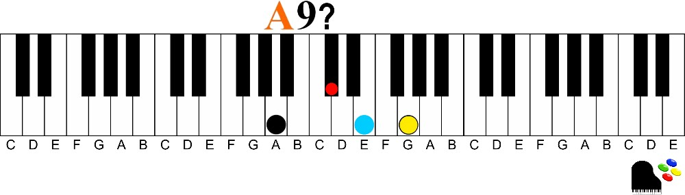 A 9 chord 9th chords on the piano | How to Understand and Play Them