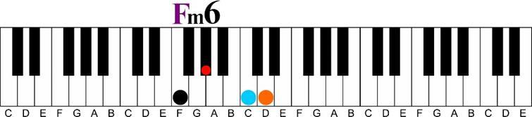 Using a Minor 6th Chord on the Piano-f minor 6 chord keyshot