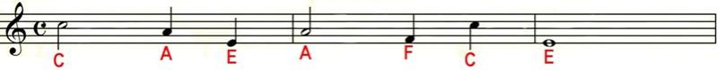 3 bar piece piano single note melody