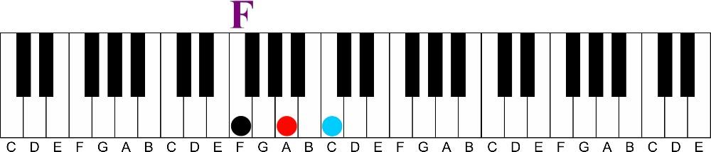 f major triad keyshot